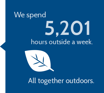 We spend 6,676 hours outside a week. All together outdoors.